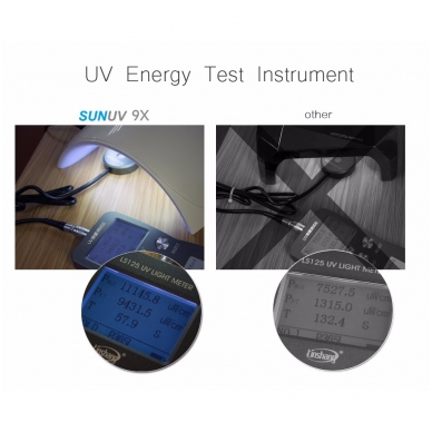 24W hibridinė UV LED lempa nagams SUN9X 10