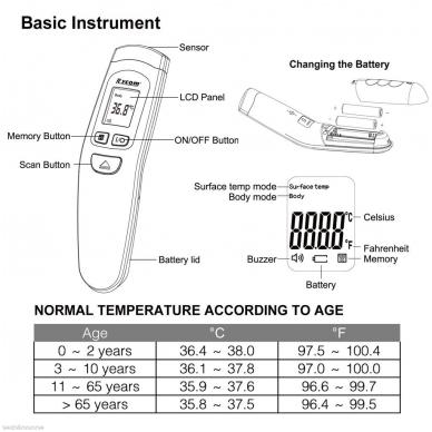 Bekontaktis infraraudonųjų spindulių termometras Rycom JXB-190 10